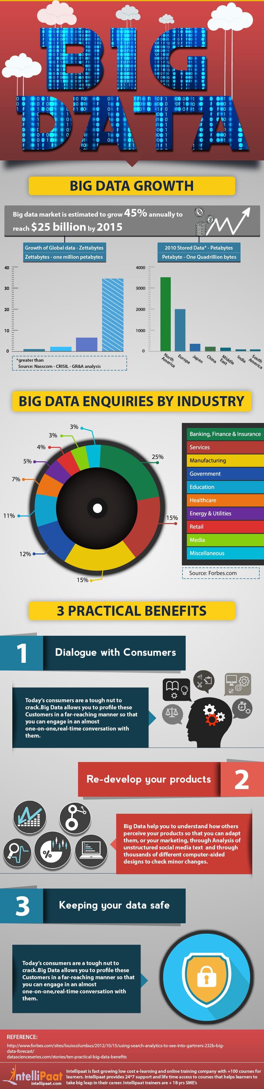 bigdata_infographic