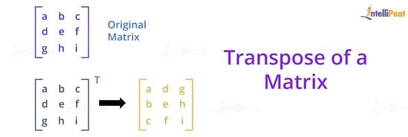Transpose of Data