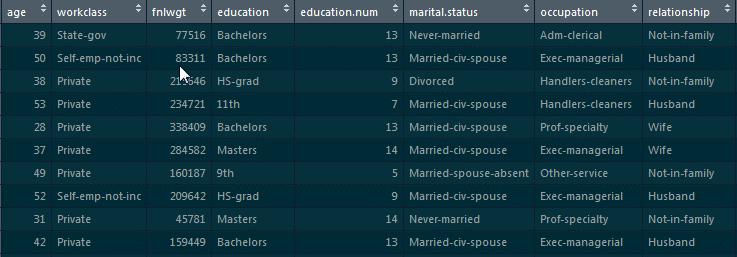 census-Data Science Tutorial-Intellipaat