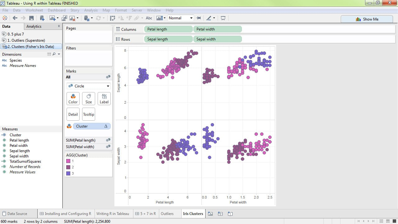 Tableau with R