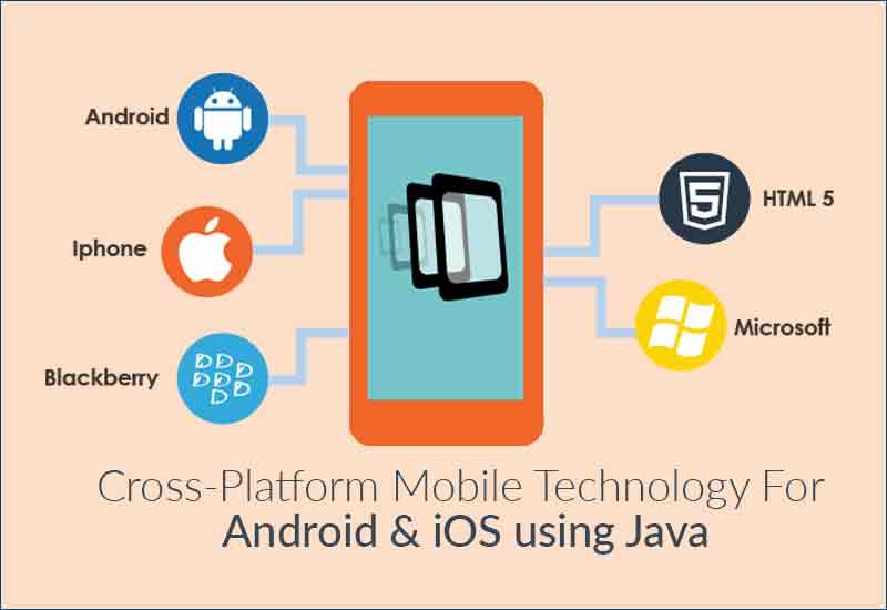 Cross-Platform-Mobile-Technology-for-Android-and-iOS-using-Java