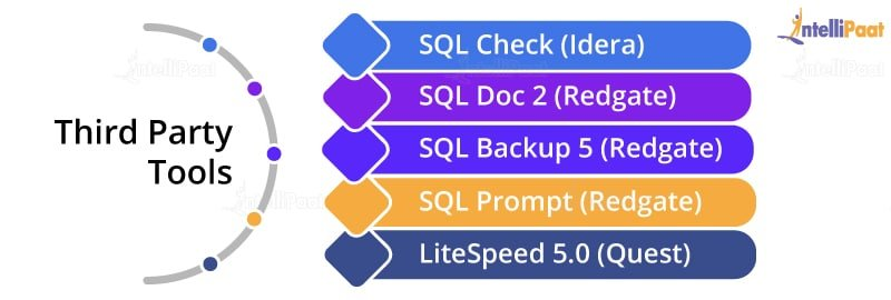 SQL Server Tools