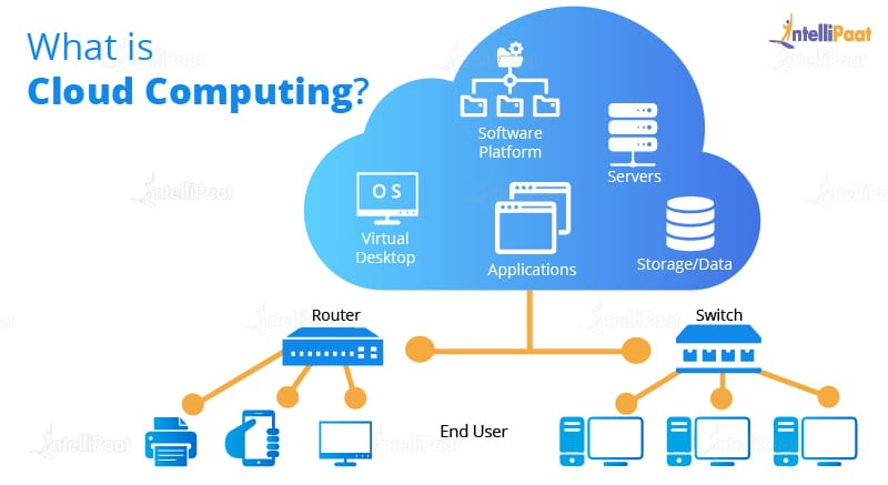 What is Cloud Computing - AWS Tutorial - Intellipaat