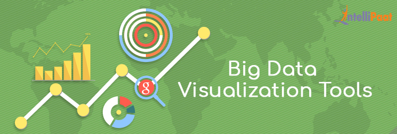 Admirable Big Data Visualization Tools