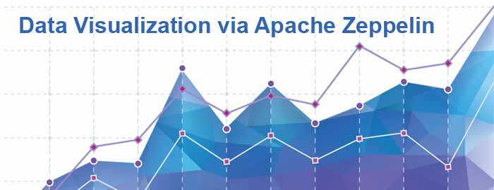 Data Visualization via Apache Zeppelin