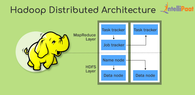 Microsoft Hadoop Distribution