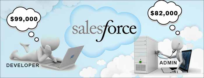 Why you should go for the Salesforce Certification Training?