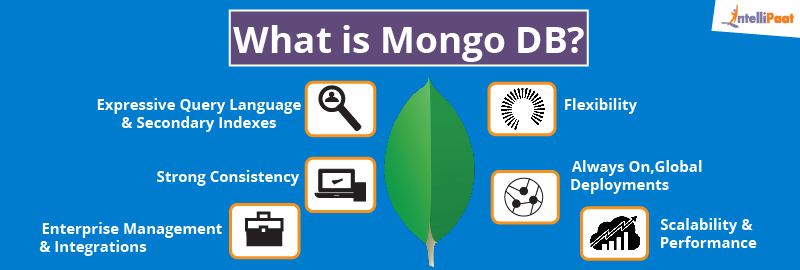 What is MongoDB