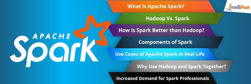 What Is In Spark >> What Is Spark A Comparison Between Spark Vs Hadoop