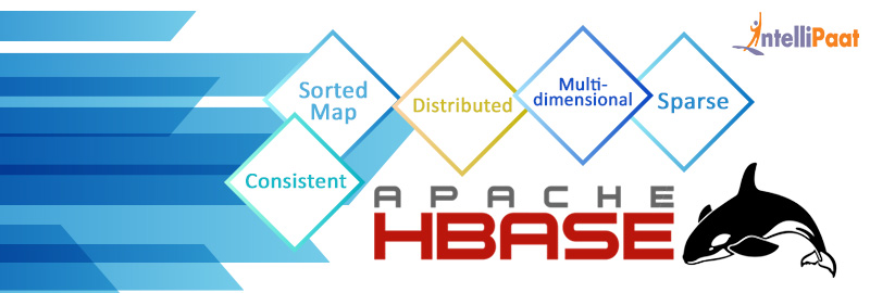 What Is Hbase