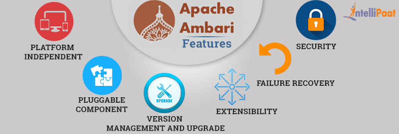 Features of Apache Ambari