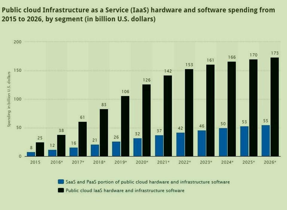 cloud-infrastructure
