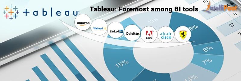 7 Enterprises Using Tableau with Big Success!