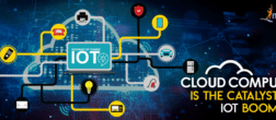 How Cloud Computing will Gain Significance in the era of IoT?