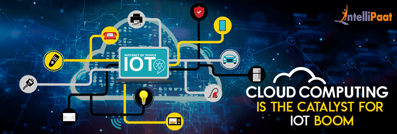 How Cloud Computing will Gain Significance in the era of IoT