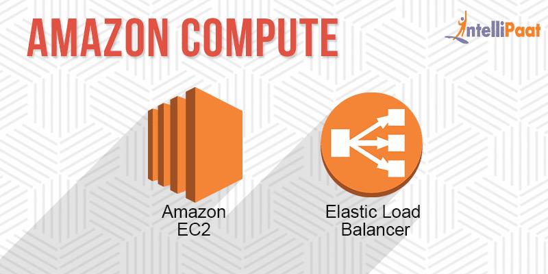 Amazon cluster