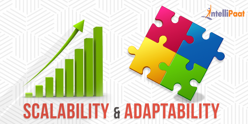 Scalability and adaptability of AWS