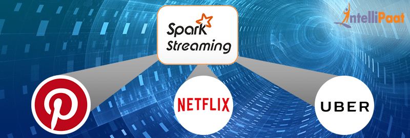 Spark streaming use cases