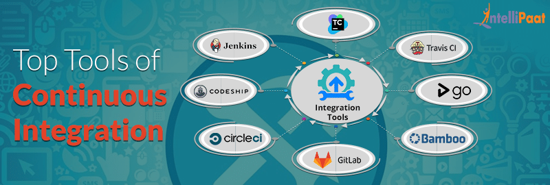 Top tools for Continuous Integration