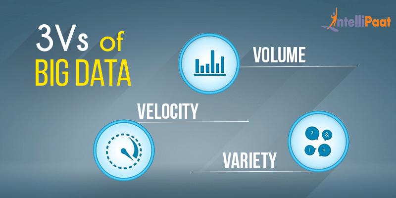3V's of Big Data