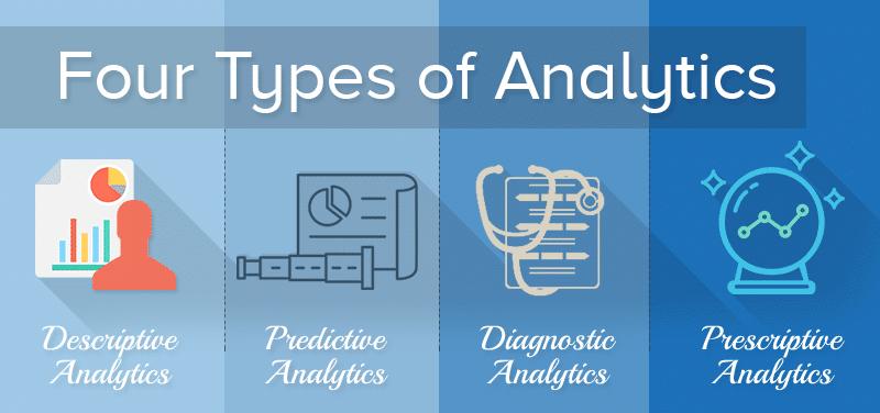 Types of Data Analytics