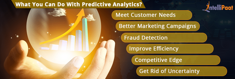 What can you do with Predictive Analytics