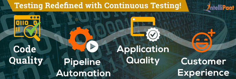 What is Continuous Testing