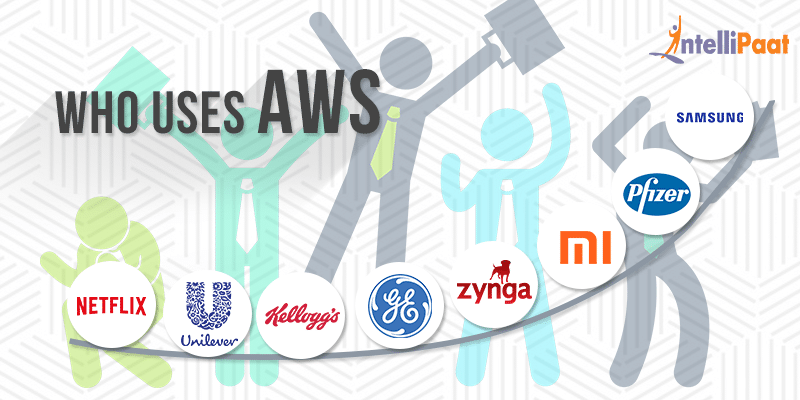 Who uses AWS
