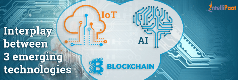 The Convergence of Blockchain, IoT and AI