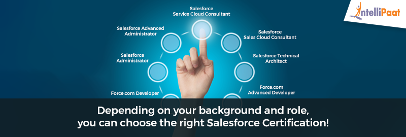 How to choose the right Salesforce certification