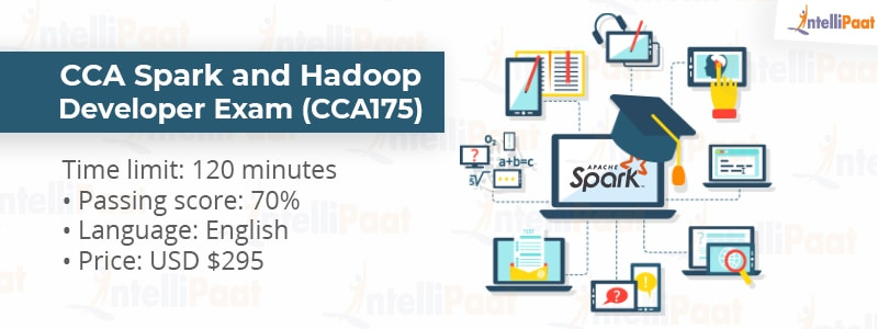 Apache Spark is CCA Spark and Hadoop Developer Exam