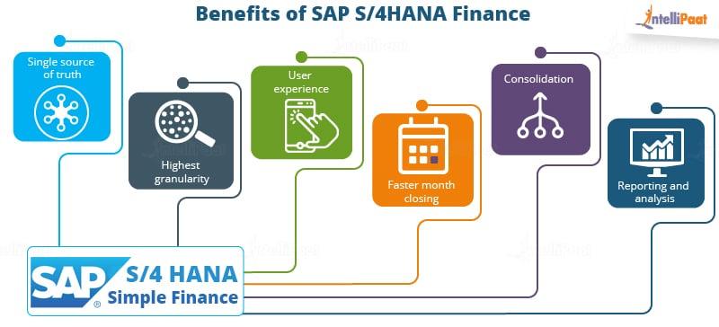 Benefits of SAP S4HANA 1809 for Simple Finance