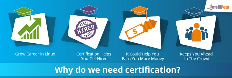Why do we need certification