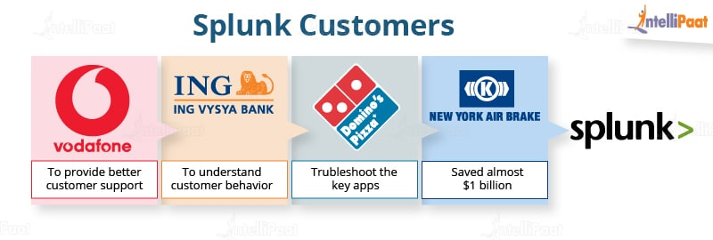 splunk_customers