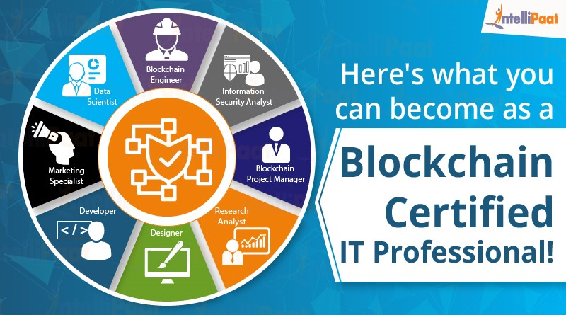 what can you achieve with a blockchain certificate