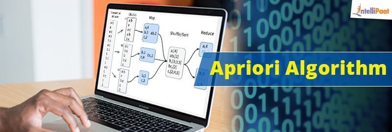Data Science – Apriori Algorithm in Python- Market Basket Analysis