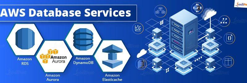 Amazon AWS Database Services