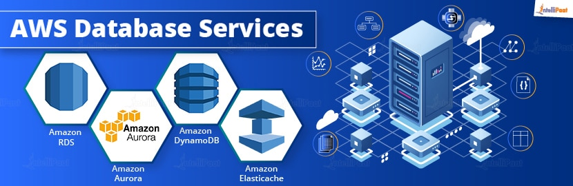 Amazon AWS Database Services