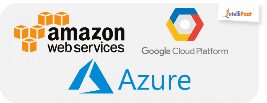 Cloud Providers - What is Cloud Computing - Intellipaat