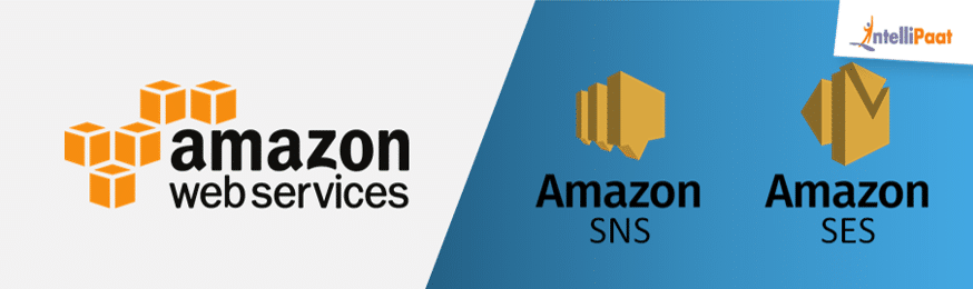 What is Amazon SES and SNS in AWS?