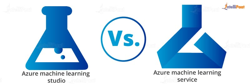 Azure machine learning studio vs service-Azure Machine Learning-Intellipaat
