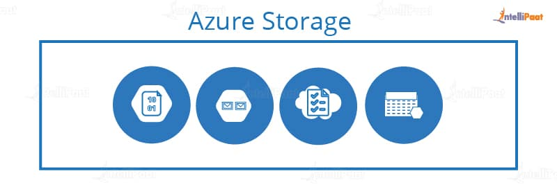 Azure Storage-What is Microsoft Azure-Intellipaat