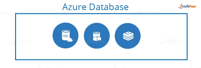 Azure Database-What is Microsoft Azure-Intellipaat