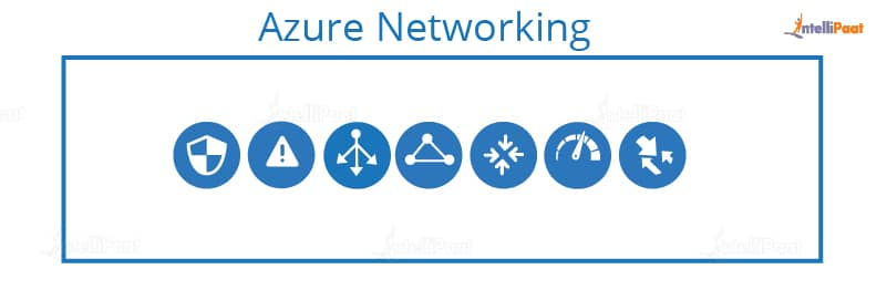 Azure Networking-What is Microsoft Azure-Intellipaat