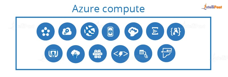 Azure Compute-What is Microsoft Azure-Intellipaat