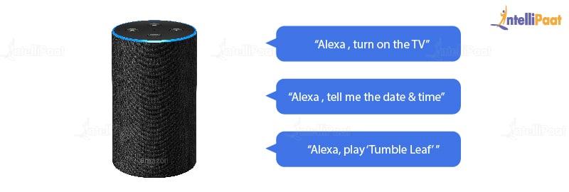 Amazon Alexa-Applications of Machine Learning-Intellipaat