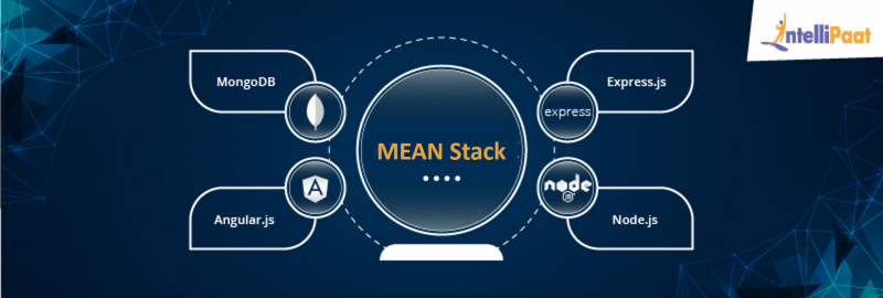 What is MEAN Stack?