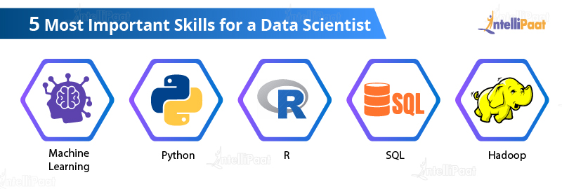 Analytics Exploring Ways to Infer Relevancy in Data