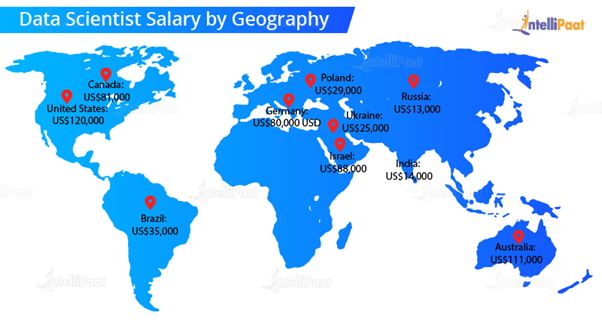 Data Scientist Salary by Geography
