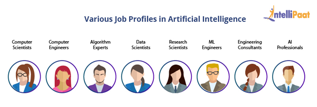 Artificial Intelligence Careers